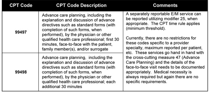 cpt code for steroid injection