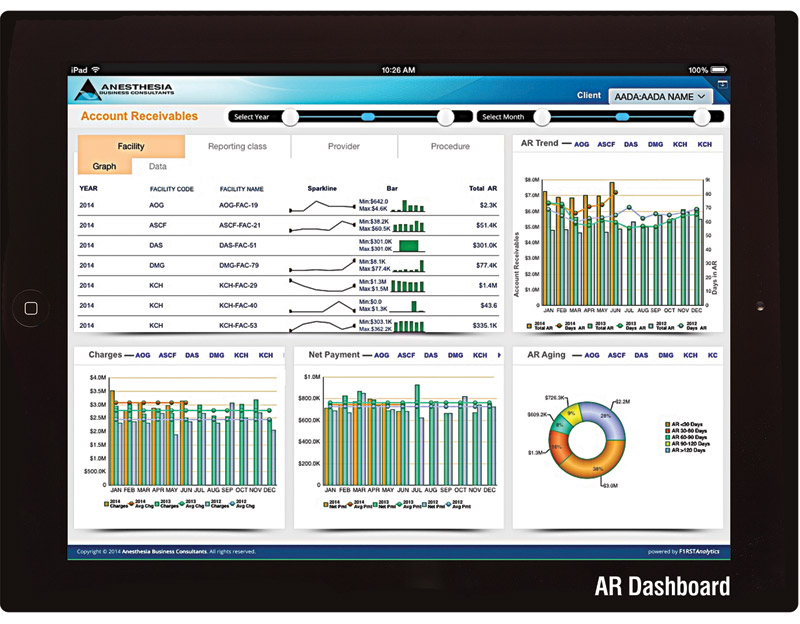 Anesthesia Accounts Receivable Management Dashboard