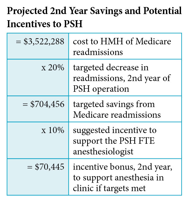 The Perioperative Surgical Home: Of Economics and Value   Anesthesia ...
