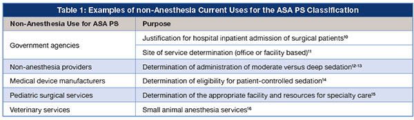 Toward Greater Accuracy in the Use of the Anesthesia