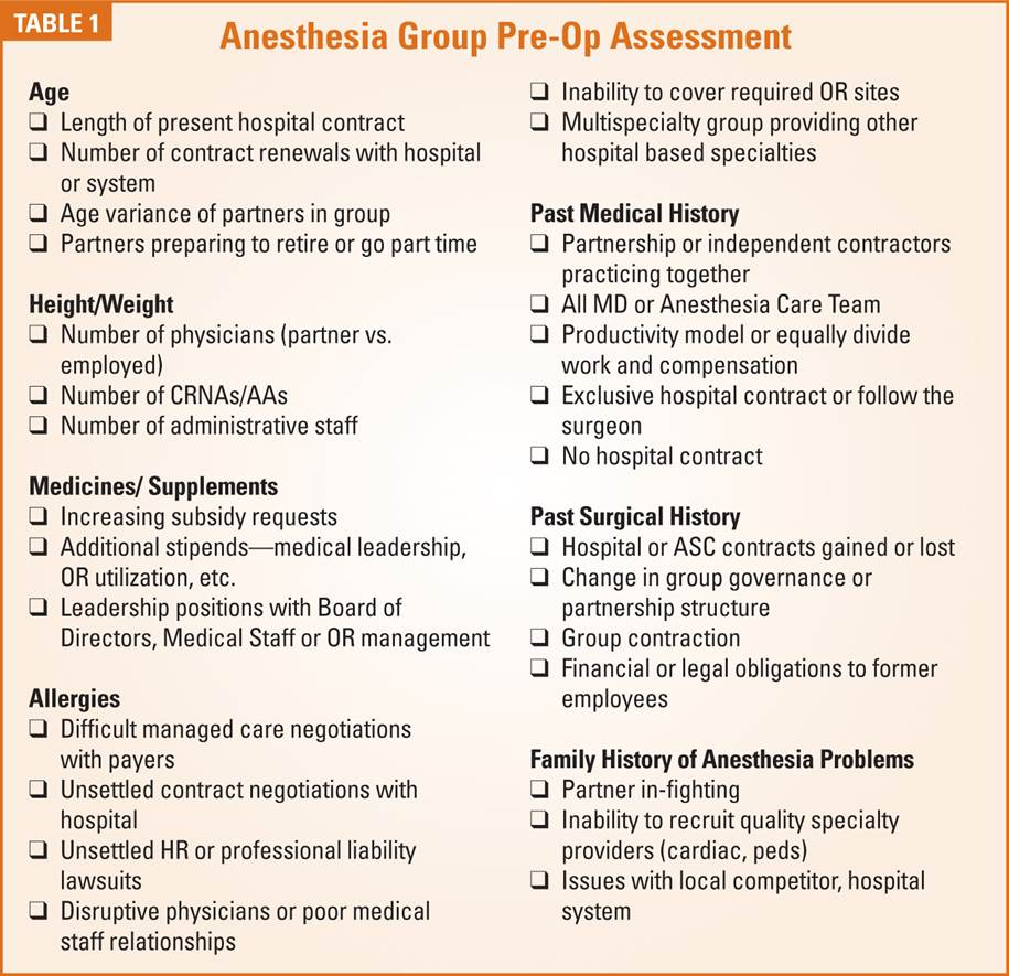Anesthesia Group Pre Op Assessment