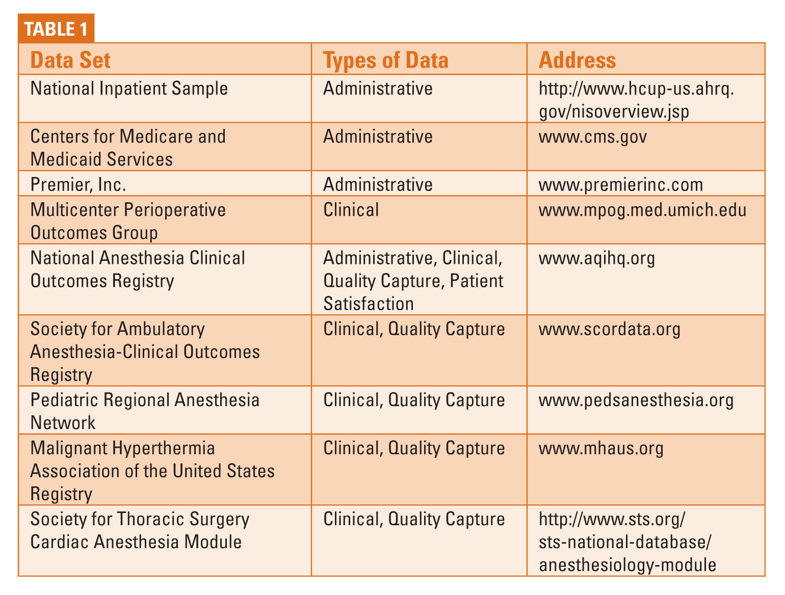 The CMS Datasets Are Derived From Clinical Encounters Submitted As Claims For Payment By Facilities And Providers Both Inpatient Outpatient